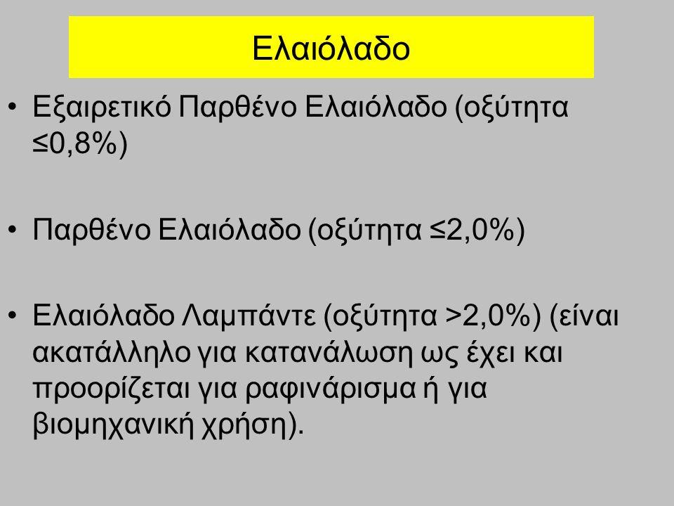 Ελαιόλαδο Εξαιρετικό Παρθένο Ελαιόλαδο (οξύτητα ≤0,8%) Παρθένο Ελαιόλαδο (οξύτητα ≤2,0%) Ελαιόλαδο Λαμπάντε (οξύτητα >2,0%) (είναι ακατάλληλο για κατα