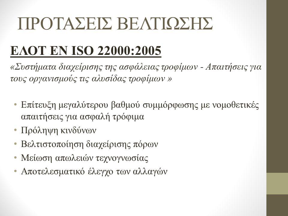 ΠΡΟΤΑΣΕΙΣ ΒΕΛΤΙΩΣΗΣ ΕΛΟΤ ΕΝ ISO 22000:2005 «Συστήματα διαχείρισης της ασφάλειας τροφίμων - Απαιτήσεις για τους οργανισμούς τις αλυσίδας τροφίμων » Επίτευξη μεγαλύτερου βαθμού συμμόρφωσης με νομοθετικές απαιτήσεις για ασφαλή τρόφιμα Πρόληψη κινδύνων Βελτιστοποίηση διαχείρισης πόρων Μείωση απωλειών τεχνογνωσίας Αποτελεσματικό έλεγχο των αλλαγών