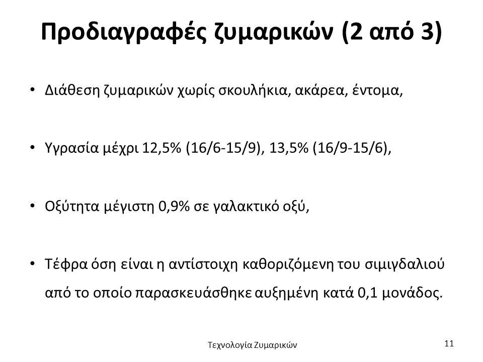Προδιαγραφές ζυμαρικών (2 από 3) Διάθεση ζυμαρικών χωρίς σκουλήκια, ακάρεα, έντομα, Υγρασία μέχρι 12,5% (16/6-15/9), 13,5% (16/9-15/6), Οξύτητα μέγιστη 0,9% σε γαλακτικό οξύ, Τέφρα όση είναι η αντίστοιχη καθοριζόμενη του σιμιγδαλιού από το οποίο παρασκευάσθηκε αυξημένη κατά 0,1 μονάδος.