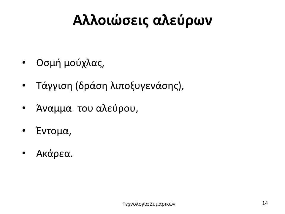 Αλλοιώσεις αλεύρων Οσμή μούχλας, Τάγγιση (δράση λιποξυγενάσης), Άναμμα του αλεύρου, Έντομα, Ακάρεα.