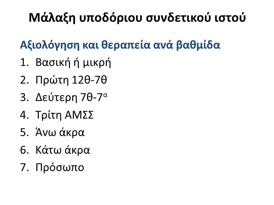 Μάλαξη υποδόριου συνδετικού ιστού Αξιολόγηση και θεραπεία ανά βαθμίδα 1.Βασική ή μικρή 2.Πρώτη 12θ-7θ 3.Δεύτερη 7θ-7 α 4.Τρίτη ΑΜΣΣ 5.Άνω άκρα 6.Κάτω