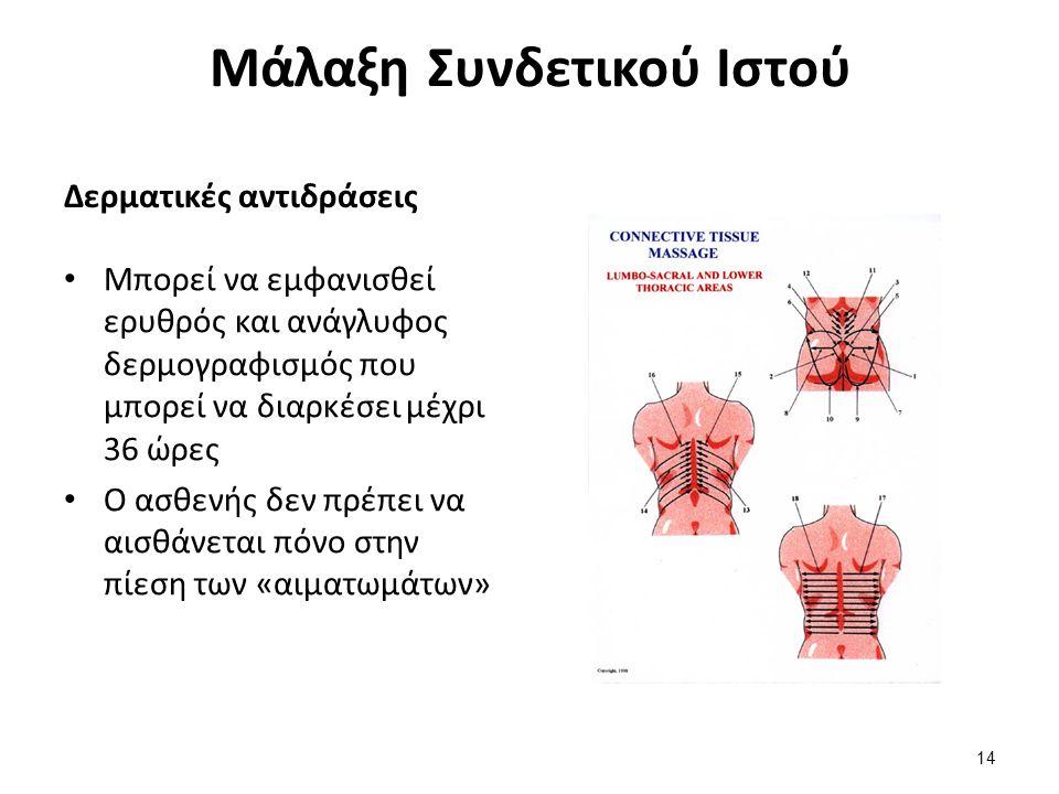 Μάλαξη Συνδετικού Ιστού Δερματικές αντιδράσεις Μπορεί να εμφανισθεί ερυθρός και ανάγλυφος δερμογραφισμός που μπορεί να διαρκέσει μέχρι 36 ώρες Ο ασθενής δεν πρέπει να αισθάνεται πόνο στην πίεση των «αιματωμάτων» 14