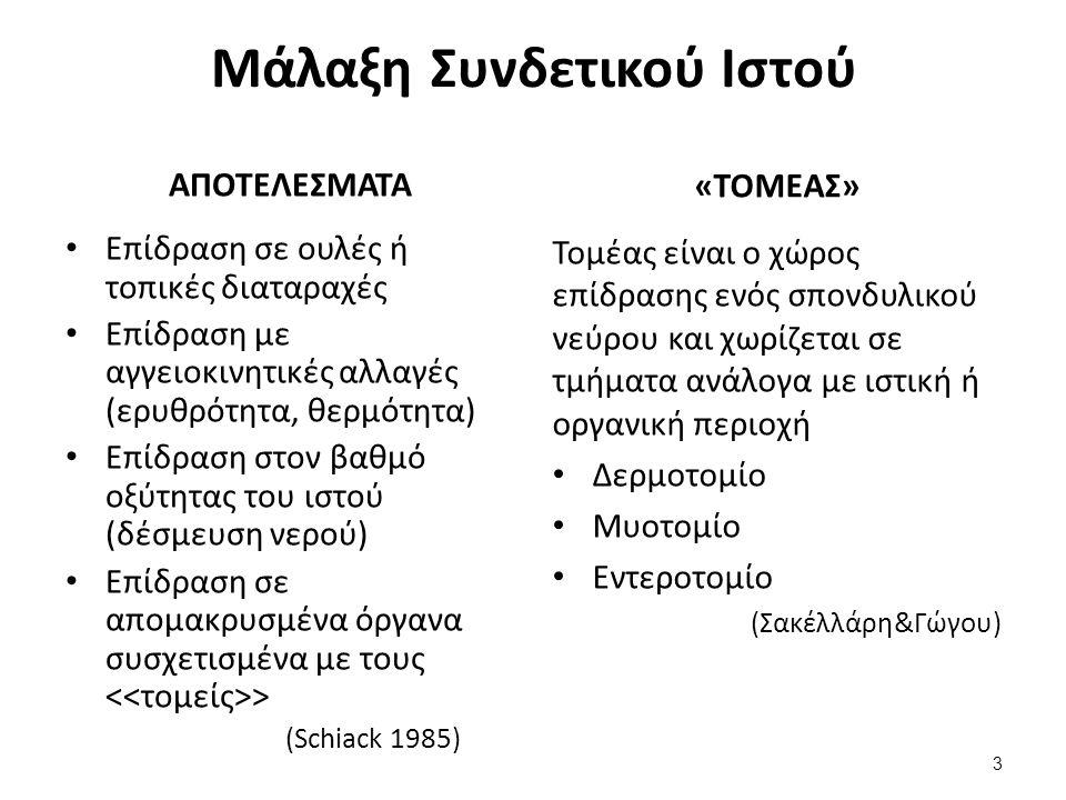 Μάλαξη Συνδετικού Ιστού ΑΠΟΤΕΛΕΣΜΑΤΑ Επίδραση σε ουλές ή τοπικές διαταραχές Επίδραση με αγγειοκινητικές αλλαγές (ερυθρότητα, θερμότητα) Επίδραση στον βαθμό οξύτητας του ιστού (δέσμευση νερού) Επίδραση σε απομακρυσμένα όργανα συσχετισμένα με τους > (Schiack 1985) «ΤΟΜΕΑΣ» Τομέας είναι ο χώρος επίδρασης ενός σπονδυλικού νεύρου και χωρίζεται σε τμήματα ανάλογα με ιστική ή οργανική περιοχή Δερμοτομίο Μυοτομίο Εντεροτομίο (Σακέλλάρη&Γώγου) 3