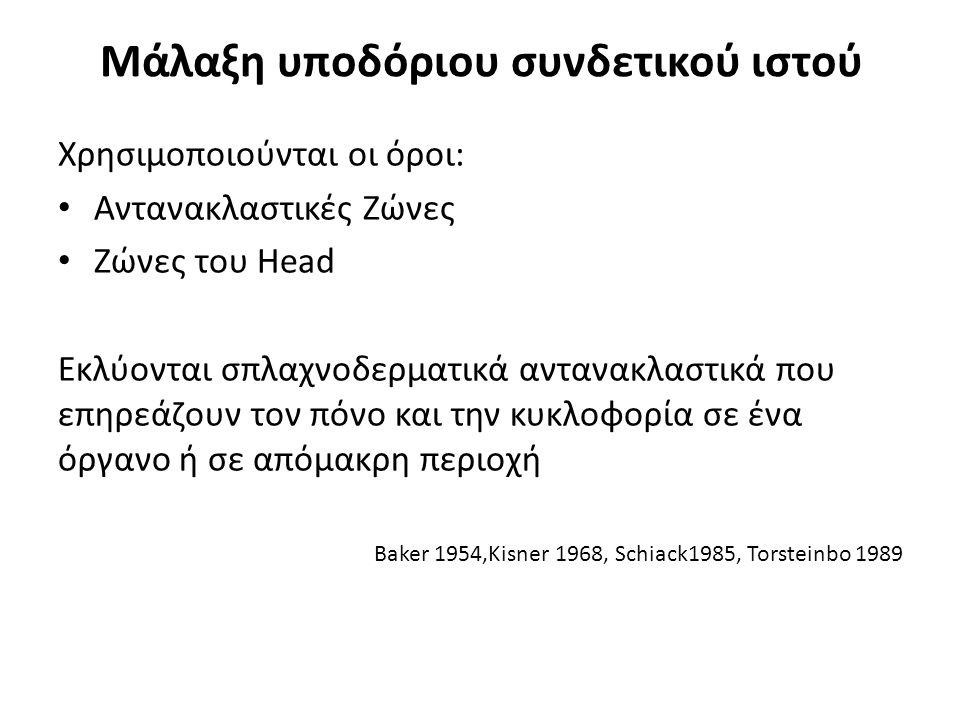 Μάλαξη υποδόριου συνδετικού ιστού Χρησιμοποιούνται οι όροι: Αντανακλαστικές Ζώνες Ζώνες του Head Εκλύονται σπλαχνοδερματικά αντανακλαστικά που επηρεάζουν τον πόνο και την κυκλοφορία σε ένα όργανο ή σε απόμακρη περιοχή Baker 1954,Kisner 1968, Schiack1985, Torsteinbo 1989