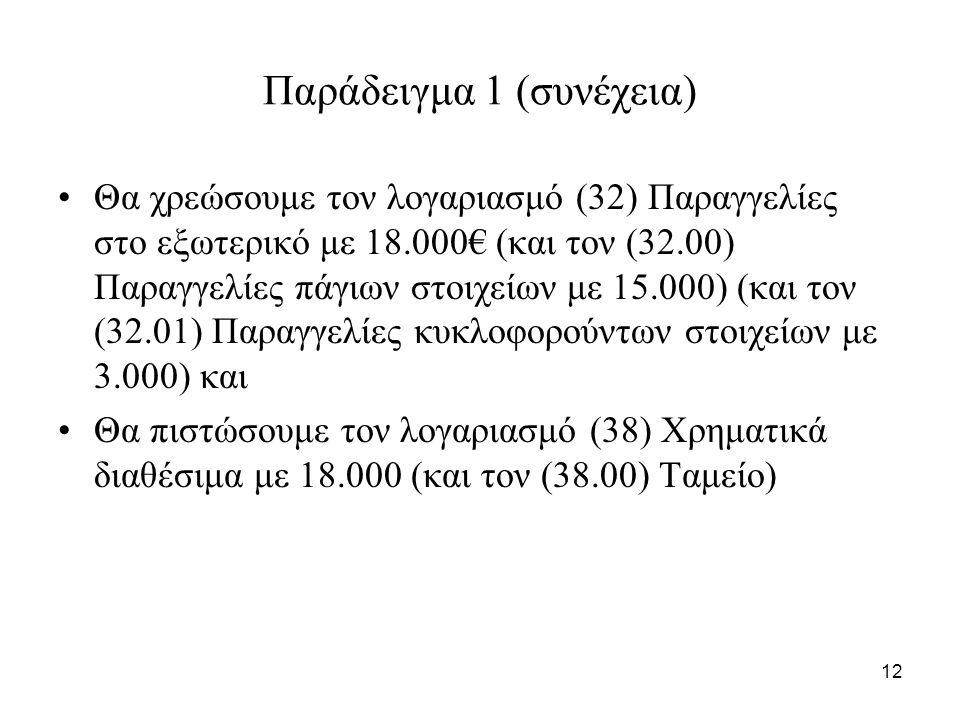 12 Παράδειγμα 1 (συνέχεια) Θα χρεώσουμε τον λογαριασμό (32) Παραγγελίες στο εξωτερικό με 18.000€ (και τον (32.00) Παραγγελίες πάγιων στοιχείων με 15.0