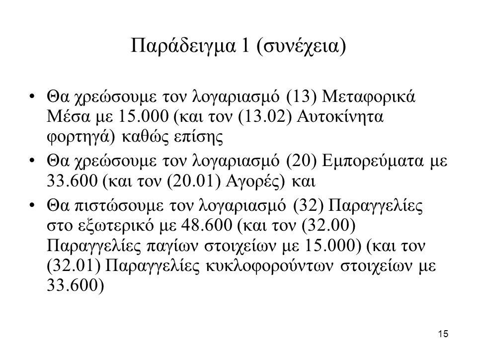 15 Παράδειγμα 1 (συνέχεια) Θα χρεώσουμε τον λογαριασμό (13) Μεταφορικά Μέσα με 15.000 (και τον (13.02) Αυτοκίνητα φορτηγά) καθώς επίσης Θα χρεώσουμε τ