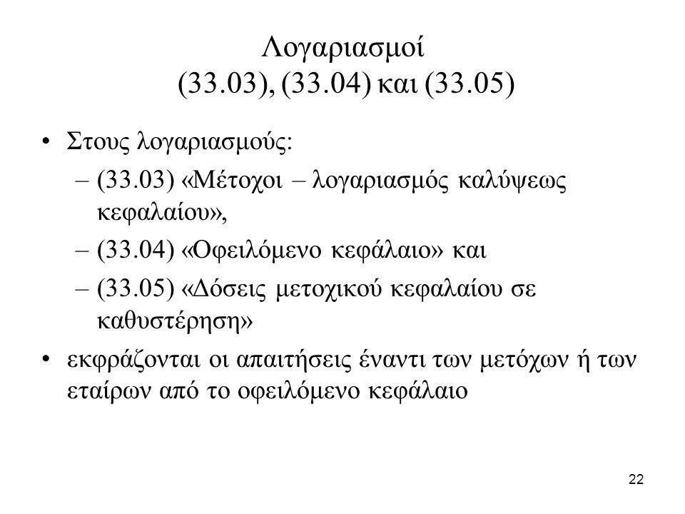 22 Λογαριασμοί (33.03), (33.04) και (33.05) Στους λογαριασμούς: –(33.03) «Μέτοχοι – λογαριασμός καλύψεως κεφαλαίου», –(33.04) «Οφειλόμενο κεφάλαιο» κα