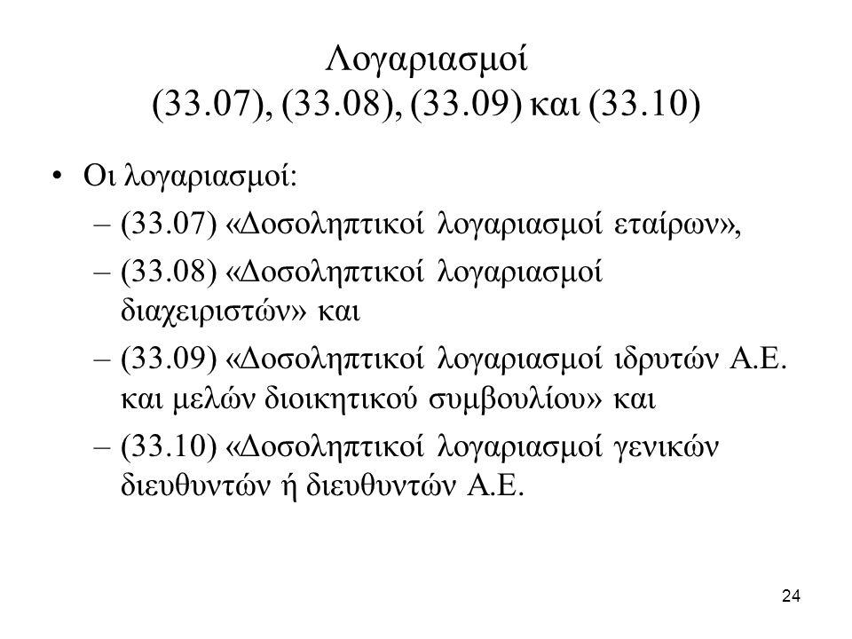 24 Λογαριασμοί (33.07), (33.08), (33.09) και (33.10) Οι λογαριασμοί: –(33.07) «Δοσοληπτικοί λογαριασμοί εταίρων», –(33.08) «Δοσοληπτικοί λογαριασμοί δ
