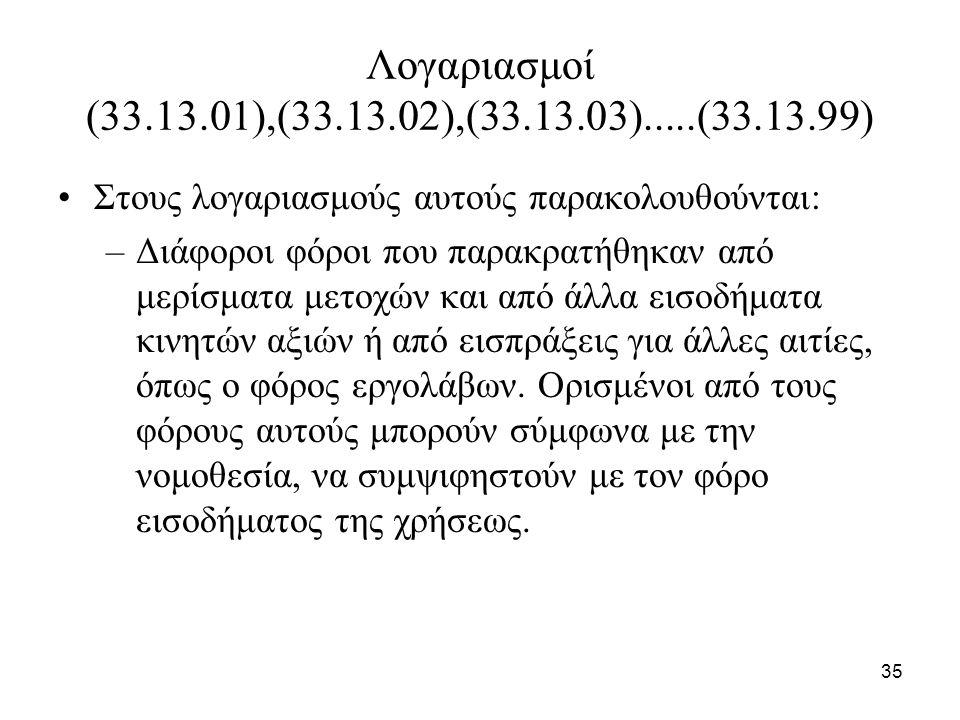 35 Λογαριασμοί (33.13.01),(33.13.02),(33.13.03).....(33.13.99) Στους λογαριασμούς αυτούς παρακολουθούνται: –Διάφοροι φόροι που παρακρατήθηκαν από μερί