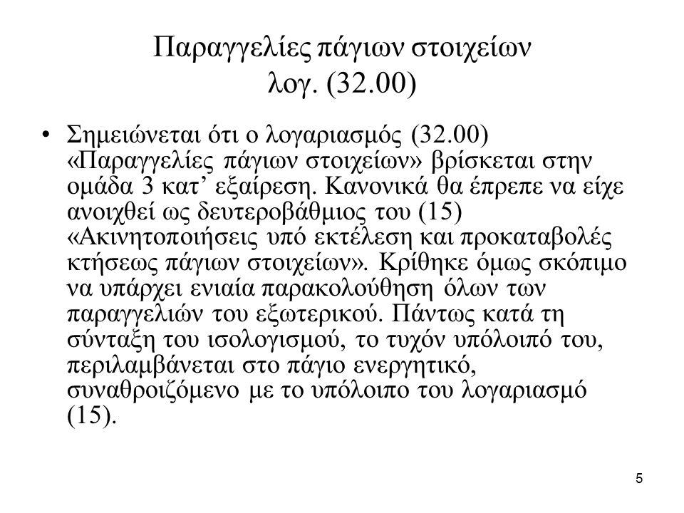 5 Παραγγελίες πάγιων στοιχείων λογ. (32.00) Σημειώνεται ότι ο λογαριασμός (32.00) «Παραγγελίες πάγιων στοιχείων» βρίσκεται στην ομάδα 3 κατ' εξαίρεση.