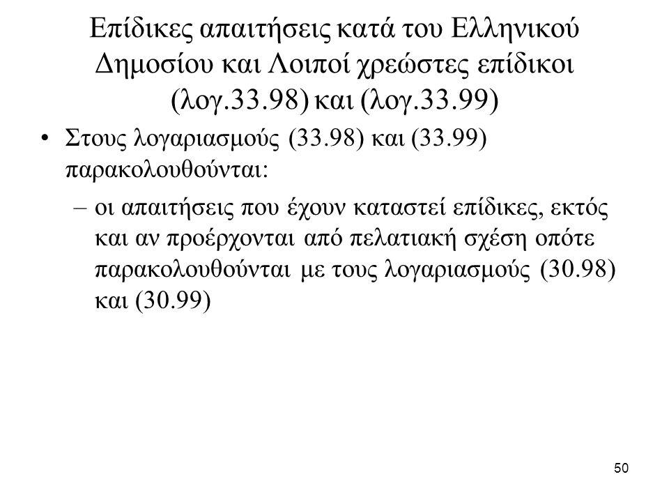 50 Επίδικες απαιτήσεις κατά του Ελληνικού Δημοσίου και Λοιποί χρεώστες επίδικοι (λογ.33.98) και (λογ.33.99) Στους λογαριασμούς (33.98) και (33.99) παρ