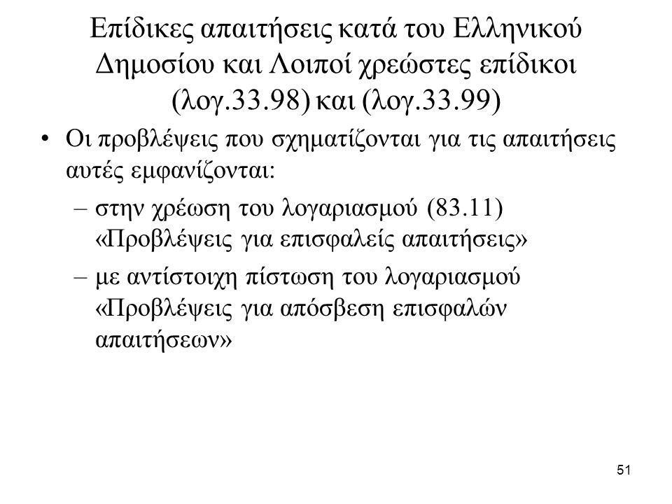 51 Επίδικες απαιτήσεις κατά του Ελληνικού Δημοσίου και Λοιποί χρεώστες επίδικοι (λογ.33.98) και (λογ.33.99) Οι προβλέψεις που σχηματίζονται για τις απ