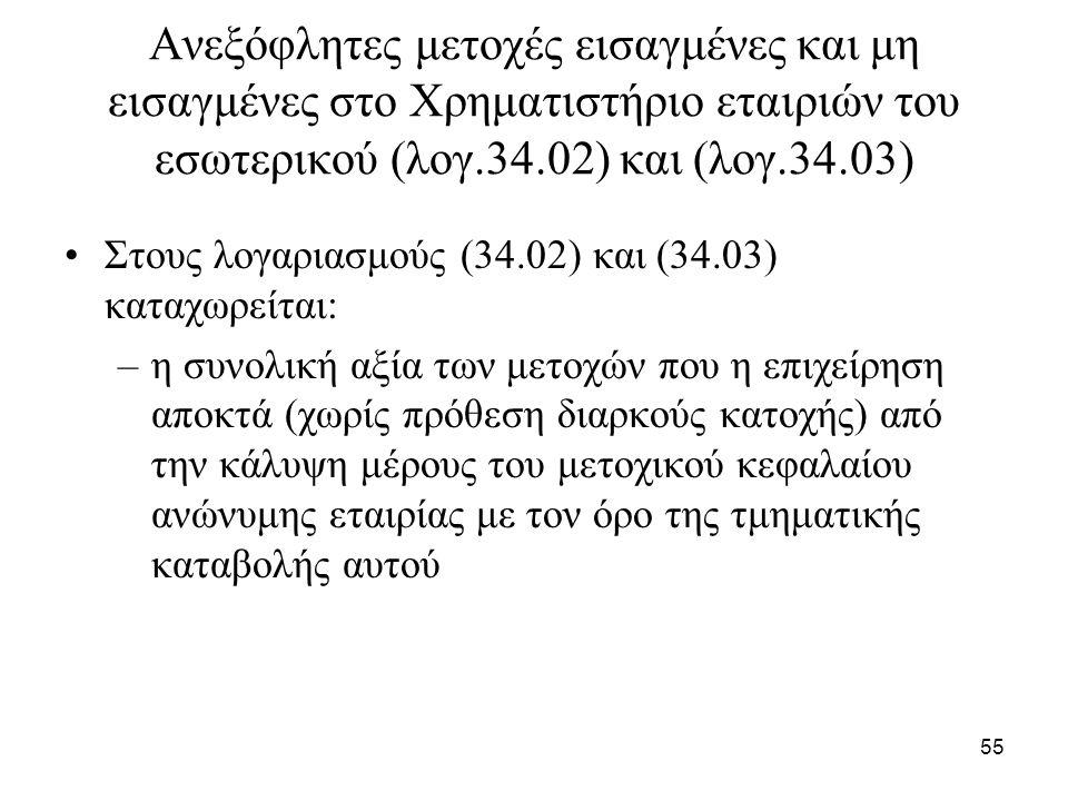 55 Ανεξόφλητες μετοχές εισαγμένες και μη εισαγμένες στο Χρηματιστήριο εταιριών του εσωτερικού (λογ.34.02) και (λογ.34.03) Στους λογαριασμούς (34.02) κ
