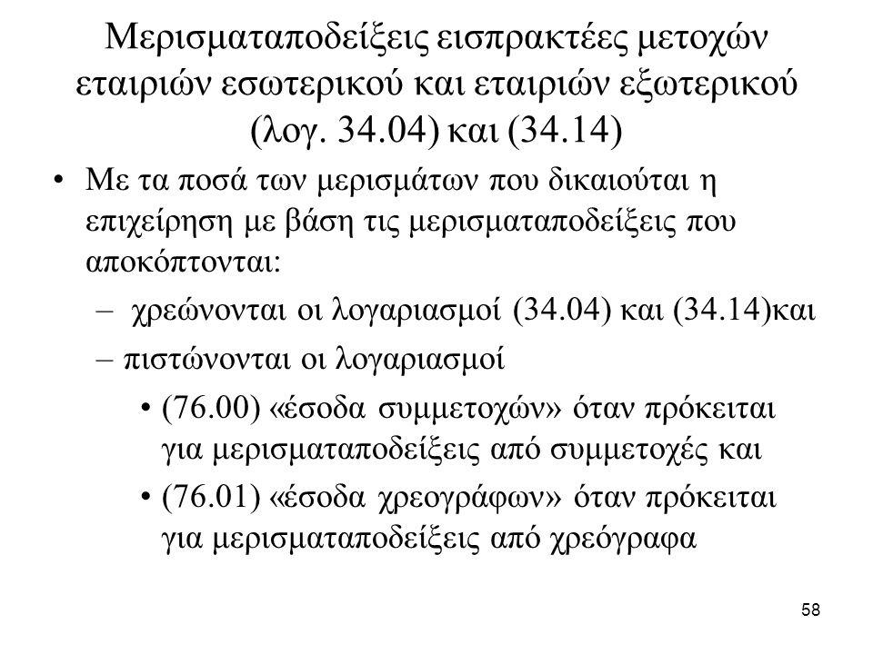 58 Μερισματαποδείξεις εισπρακτέες μετοχών εταιριών εσωτερικού και εταιριών εξωτερικού (λογ. 34.04) και (34.14) Με τα ποσά των μερισμάτων που δικαιούτα