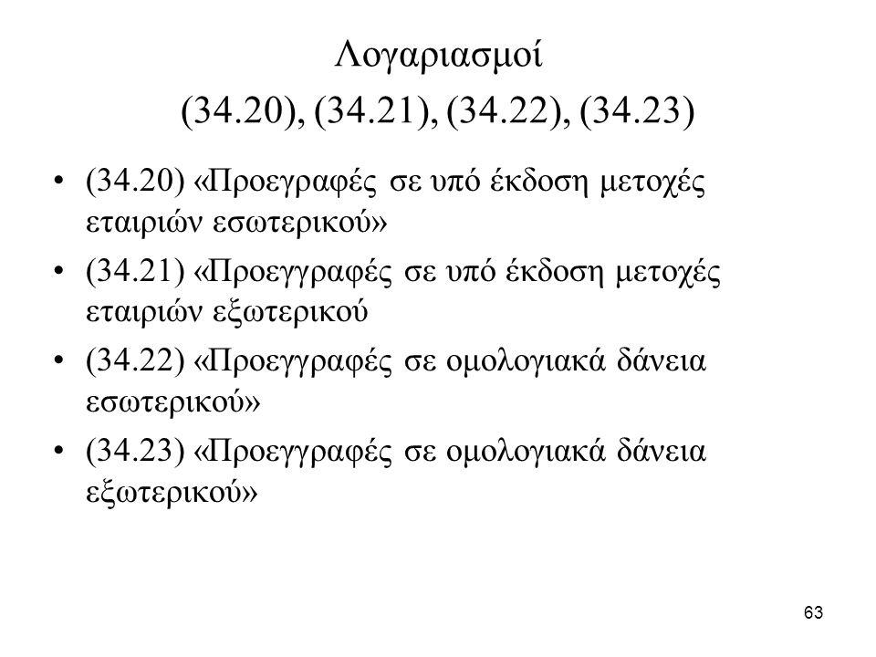 63 Λογαριασμοί (34.20), (34.21), (34.22), (34.23) (34.20) «Προεγραφές σε υπό έκδοση μετοχές εταιριών εσωτερικού» (34.21) «Προεγγραφές σε υπό έκδοση με