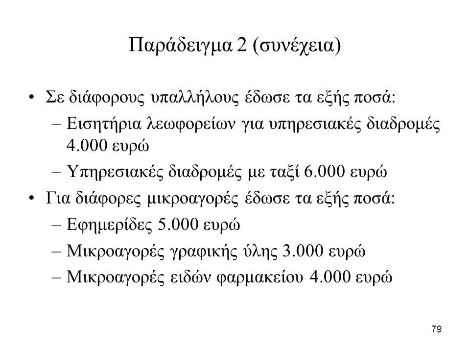 79 Παράδειγμα 2 (συνέχεια) Σε διάφορους υπαλλήλους έδωσε τα εξής ποσά: –Εισητήρια λεωφορείων για υπηρεσιακές διαδρομές 4.000 ευρώ –Υπηρεσιακές διαδρομ