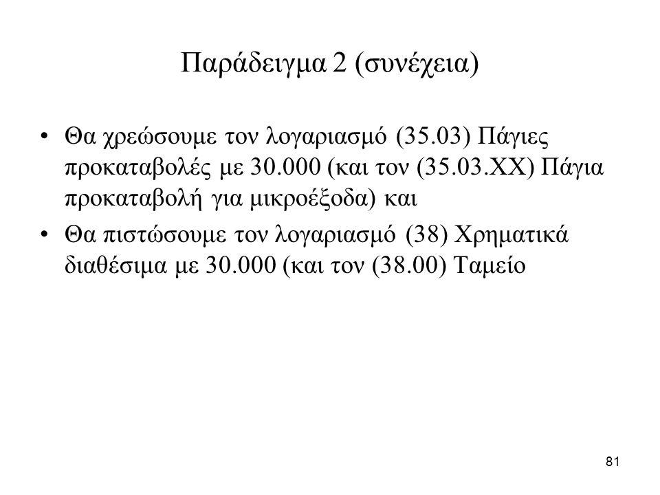 81 Παράδειγμα 2 (συνέχεια) Θα χρεώσουμε τον λογαριασμό (35.03) Πάγιες προκαταβολές με 30.000 (και τον (35.03.ΧΧ) Πάγια προκαταβολή για μικροέξοδα) και