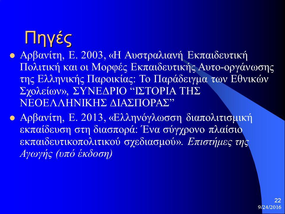 9/24/2016 22 Πηγές Αρβανίτη, Ε.