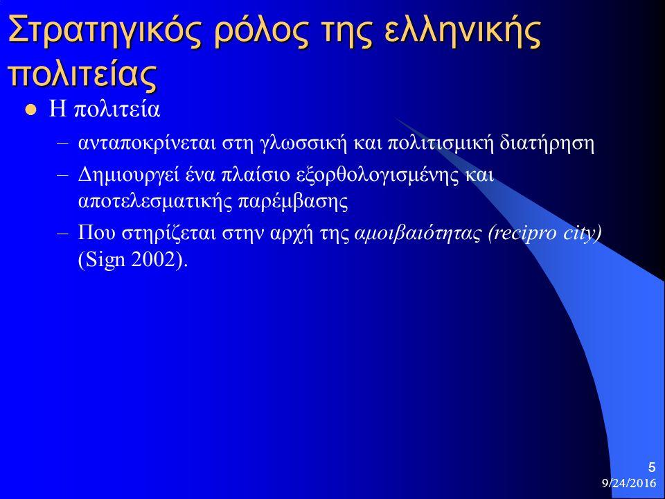 9/24/2016 5 Στρατηγικός ρόλος της ελληνικής πολιτείας Η πολιτεία –ανταποκρίνεται στη γλωσσική και πολιτισμική διατήρηση –Δημιουργεί ένα πλαίσιο εξορθολογισμένης και αποτελεσματικής παρέμβασης –Που στηρίζεται στην αρχή της αμοιβαιότητας (recipro city) (Sign 2002).