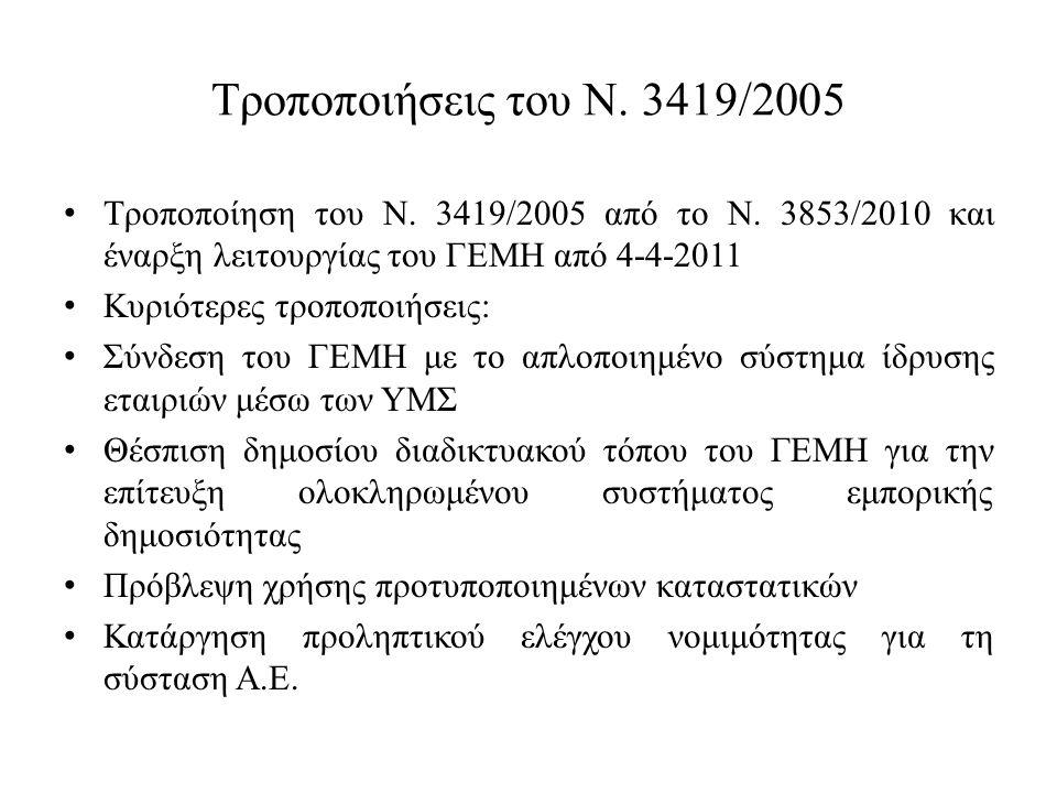 Τροποποιήσεις του Ν. 3419/2005 Τροποποίηση του Ν. 3419/2005 από το Ν. 3853/2010 και έναρξη λειτουργίας του ΓΕΜΗ από 4-4-2011 Κυριότερες τροποποιήσεις: