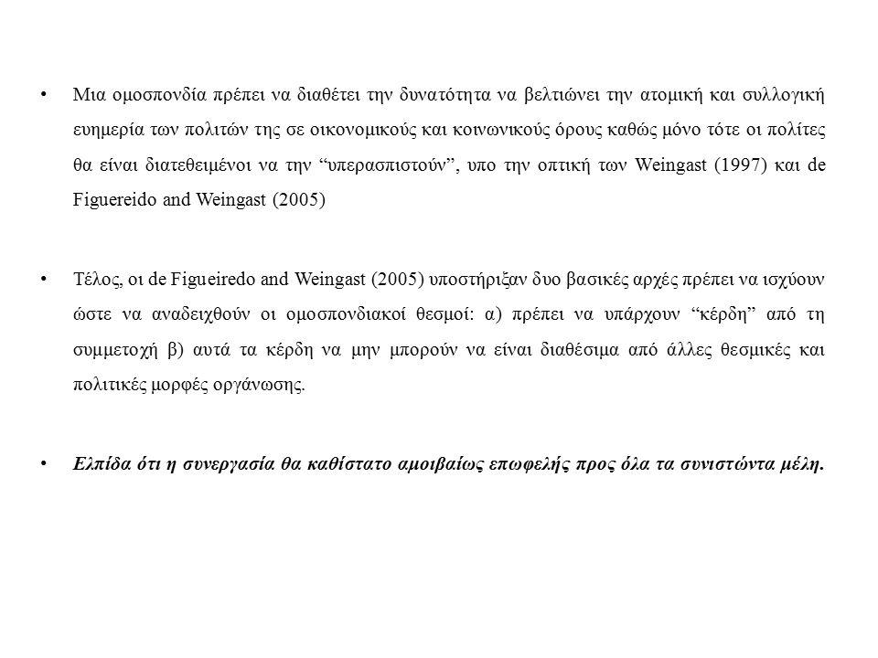 Οικονομική Οργάνωση Η ομοσπονδία διέθετε «μεικτό» σύστημα νομισματικής κυκλοφορίας Έκανε χρήση κοινών-ομοσπονδιακών νομισμάτων (πχ σαν το σύγχρονο ευρώ) που εκδίδονταν στις πόλεις-κράτη της ομοσπονδίας Διέθετε παράλληλα τοπικό «εγχώριο νόμισμα» για εσωτερικές συναλλαγές εντός της πόλης-κράτους (Caspari, 1917; Thompson, 1939; Noe, 1962; Crawford, 1985, Μackil, 2013) Συμπέρασμα 7 ο : Νομισματική ευελιξία Διαθέτει κάτι αντίστοιχο ή ΕΕ ; Θα μπορούσε κάτι τέτοιο να βοηθήσει την Ελλάδα σήμερα; Ύπαρξη δυο νομισμάτων; (μια «δραχμή» για τις εσωτερικές συναλλαγές, και το ευρώ για τις εξωτερικές;) Χρήση είτε εγχώριου νομίσματος, είτε ευρώ ως μέλους της ΟΝΕ