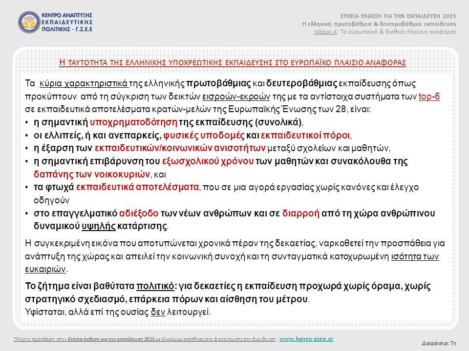 Η ΤΑΥΤΟΤΗΤΑ ΤΗΣ ΕΛΛΗΝΙΚΗΣ ΥΠΟΧΡΕΩΤΙΚΗΣ ΕΚΠΑΙΔΕΥΣΗΣ ΣΤΟ ΕΥΡΩΠΑΪΚΟ ΠΛΑΙΣΙΟ ΑΝΑΦΟΡΑΣ Διαφάνεια: 7η ΕΤΗΣΙΑ ΕΚΘΕΣΗ ΓΙΑ ΤΗΝ ΕΚΠΑΙΔΕΥΣΗ 2015 Η ελληνική πρωτοβάθμια & δευτεροβάθμια εκπαίδευση Μέρος Α: Το ευρωπαϊκό & διεθνές πλαίσιο αναφοράς Τα κύρια χαρακτηριστικά της ελληνικής πρωτοβάθμιας και δευτεροβάθμιας εκπαίδευσης όπως προκύπτουν από τη σύγκριση των δεικτών εισροών-εκροών της με τα αντίστοιχα συστήματα των top-6 σε εκπαιδευτικά αποτελέσματα κρατών-μελών της Ευρωπαϊκής Ένωσης των 28, είναι: η σημαντική υποχρηματοδότηση της εκπαίδευσης (συνολικά), οι ελλιπείς, ή και ανεπαρκείς, φυσικές υποδομές και εκπαιδευτικοί πόροι, η έξαρση των εκπαιδευτικών/κοινωνικών ανισοτήτων μεταξύ σχολείων και μαθητών, η σημαντική επιβάρυνση του εξωσχολικού χρόνου των μαθητών και συνακόλουθα της δαπάνης των νοικοκυριών, και τα φτωχά εκπαιδευτικά αποτελέσματα, που σε μια αγορά εργασίας χωρίς κανόνες και έλεγχο οδηγούν στο επαγγελματικό αδιέξοδο των νέων ανθρώπων και σε διαρροή από τη χώρα ανθρώπινου δυναμικού υψηλής κατάρτισης.