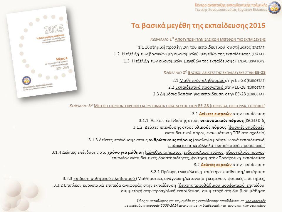 Τα βασικά μεγέθη της εκπαίδευσης 2015 Κ ΕΦΑΛΑΙΟ 1 Ο Α ΠΟΤΥΠΩΣΗ ΤΩΝ ΒΑΣΙΚΩΝ ΜΕΓΕΘΩΝ ΤΗΣ ΕΚΠΑΙΔΕΥΣΗΣ 1.1 Συστημική προσέγγιση του εκπαιδευτικού συστήματος (ΕΛΣΤΑΤ) 1.2 Η εξέλιξη των βασικών (μη οικονομικών) μεγεθών της εκπαίδευσης (ΕΛΣΤΑΤ) 1.3 Η εξέλιξη των οικονομικών μεγεθών της εκπαίδευσης (ΓΕΝ.ΛΟΓ.ΚΡΑΤΟΥΣ) Κ ΕΦΑΛΑΙΟ 2 Ο Β ΑΣΙΚΟΙ ΔΕΙΚΤΕΣ ΤΗΣ ΕΚΠΑΙΔΕΥΣΗΣ ΣΤΗΝ ΕΕ-28 2.1 Μαθητικός πληθυσμός στην ΕΕ-28 (EUROSTAT) 2.2 Εκπαιδευτικό προσωπικό στην ΕΕ-28 (EUROSTAT) 2.3 Δημόσια δαπάνη για εκπαίδευση στην ΕΕ-28 (EUROSTAT) Κ ΕΦΑΛΑΙΟ 3 Ο Μ ΕΓΕΘΗ ΕΙΣΡΟΩΝ - ΕΚΡΟΩΝ ΣΤΑ ΣΥΣΤΗΜΑΤΑ ΕΚΠΑΙΔΕΥΣΗΣ ΣΤΗΝ ΕΕ-28 ( EUROSTAT, OECD PISA, EURYDICE ) 3.1 Δείκτες εισροών στην εκπαίδευση 3.1.1.