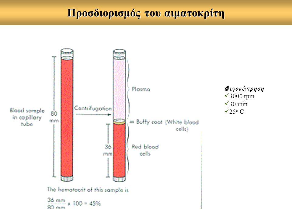 Προσδιορισμός του αιματοκρίτη Φυγοκέντρηση 3000 rpm 30 min 25 o C