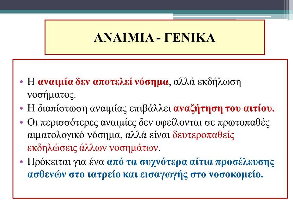 ΑΝΑΙΜΙΑ – ΛΗΨΗ ΙΣΤΟΡΙΚΟΥ (3) Έκθεση σε φάρμακα και ουσίες ▫ Οινόπνευμα ▫ Βενζένιο ▫ Χλωραμφενικόλη ▫ Ασπιρίνη και αντιφλεγμονώδη