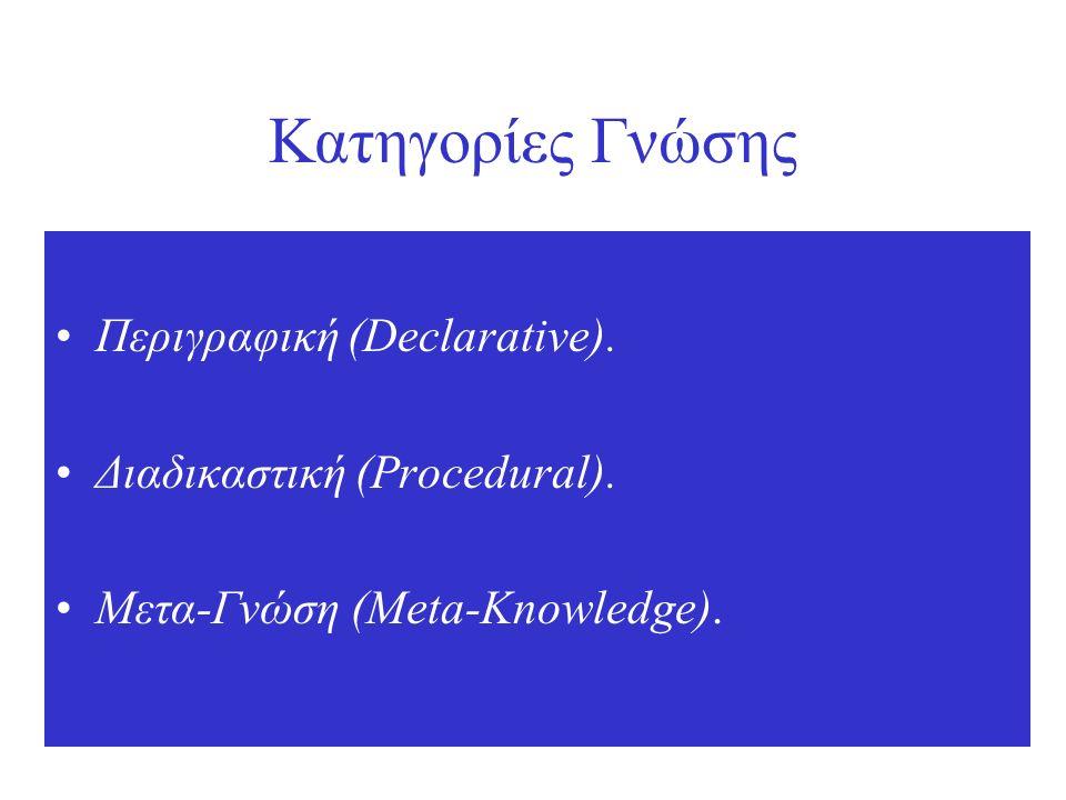Κατηγορίες Γνώσης Περιγραφική (Declarative). Διαδικαστική (Procedural).
