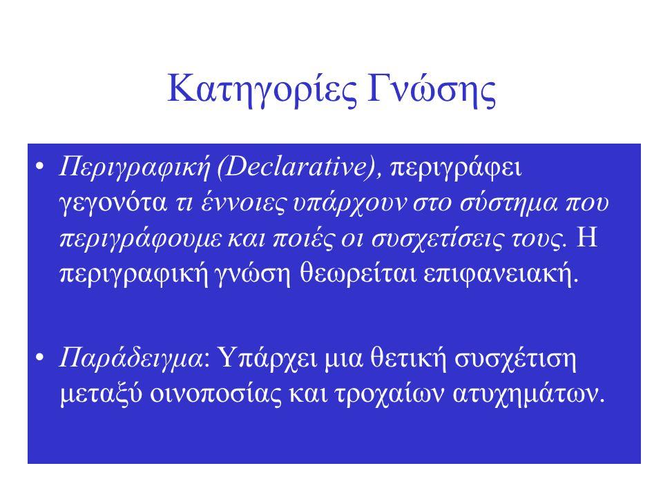 Κατηγορίες Γνώσης Περιγραφική (Declarative), περιγράφει γεγονότα τι έννοιες υπάρχουν στο σύστημα που περιγράφουμε και ποιές οι συσχετίσεις τους.