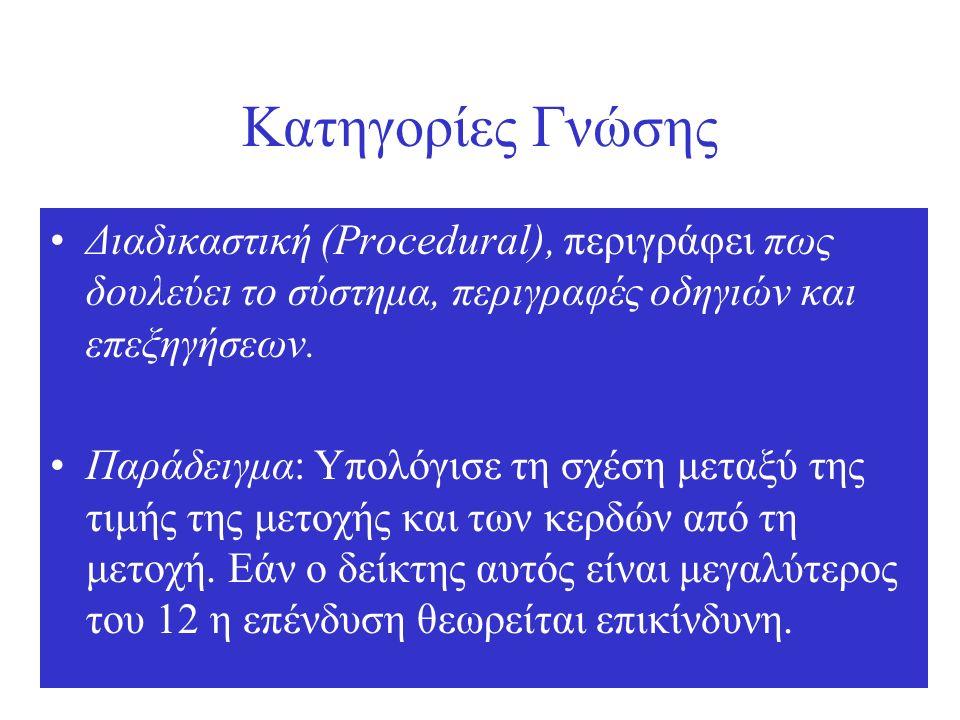 Κατηγορίες Γνώσης Διαδικαστική (Procedural), περιγράφει πως δουλεύει το σύστημα, περιγραφές οδηγιών και επεξηγήσεων.