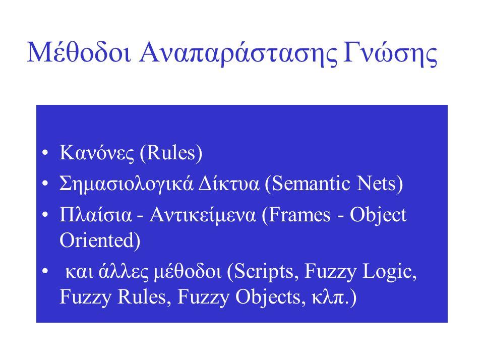 Μέθοδοι Αναπαράστασης Γνώσης Κανόνες (Rules) Σημασιολογικά Δίκτυα (Semantic Nets) Πλαίσια - Αντικείμενα (Frames - Object Oriented) και άλλες μέθοδοι (Scripts, Fuzzy Logic, Fuzzy Rules, Fuzzy Objects, κλπ.)