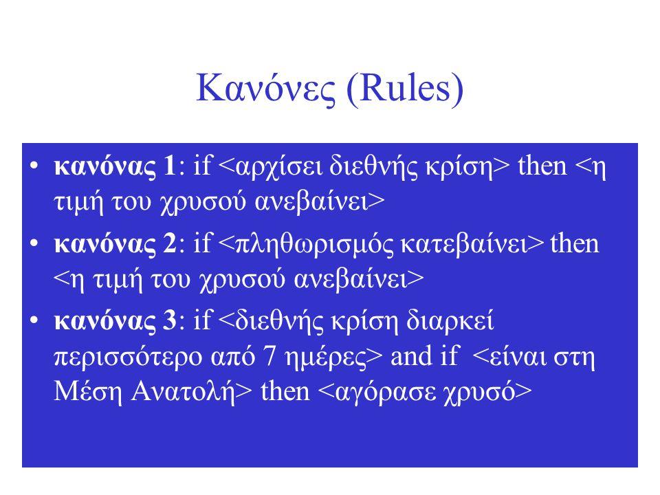 Κανόνες (Rules) κανόνας 1: if then κανόνας 2: if then κανόνας 3: if and if then