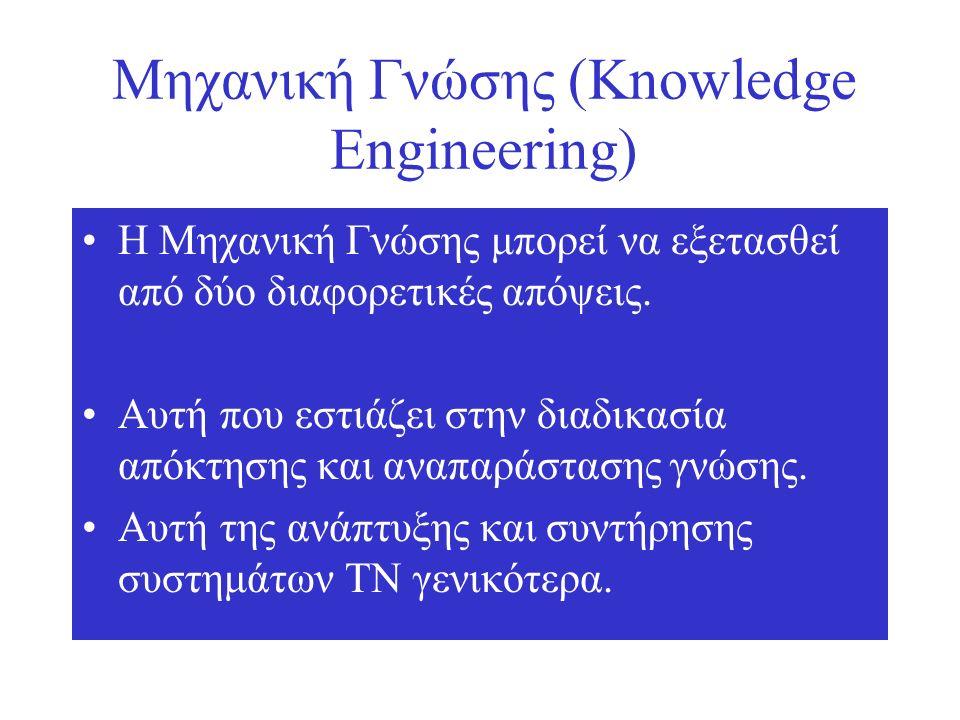 Μηχανική Γνώσης (Knowledge Engineering) Η Μηχανική Γνώσης μπορεί να εξετασθεί από δύο διαφορετικές απόψεις.