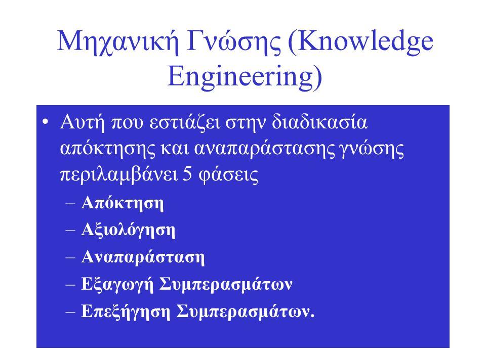 Μηχανική Γνώσης (Knowledge Engineering) Αυτή που εστιάζει στην διαδικασία απόκτησης και αναπαράστασης γνώσης περιλαμβάνει 5 φάσεις –Απόκτηση –Αξιολόγηση –Αναπαράσταση –Εξαγωγή Συμπερασμάτων –Επεξήγηση Συμπερασμάτων.