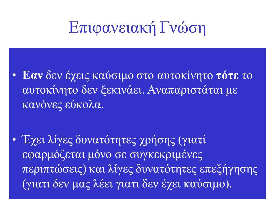 Κανόνες (Rules) if then Χρήση if, then, else, and, or, κλπ.