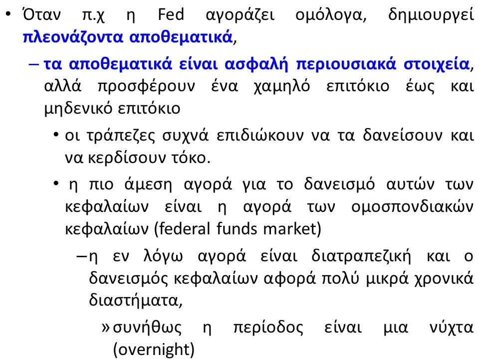 Παρεμβάσεις στην ανοικτή αγορά Η Κεντρική Τράπεζα μιας χώρας ή μιας νομισματικής ένωσης δημιουργεί χρήμα Το νέο χρήμα χρησιμοποιείται για την αγορά βρ