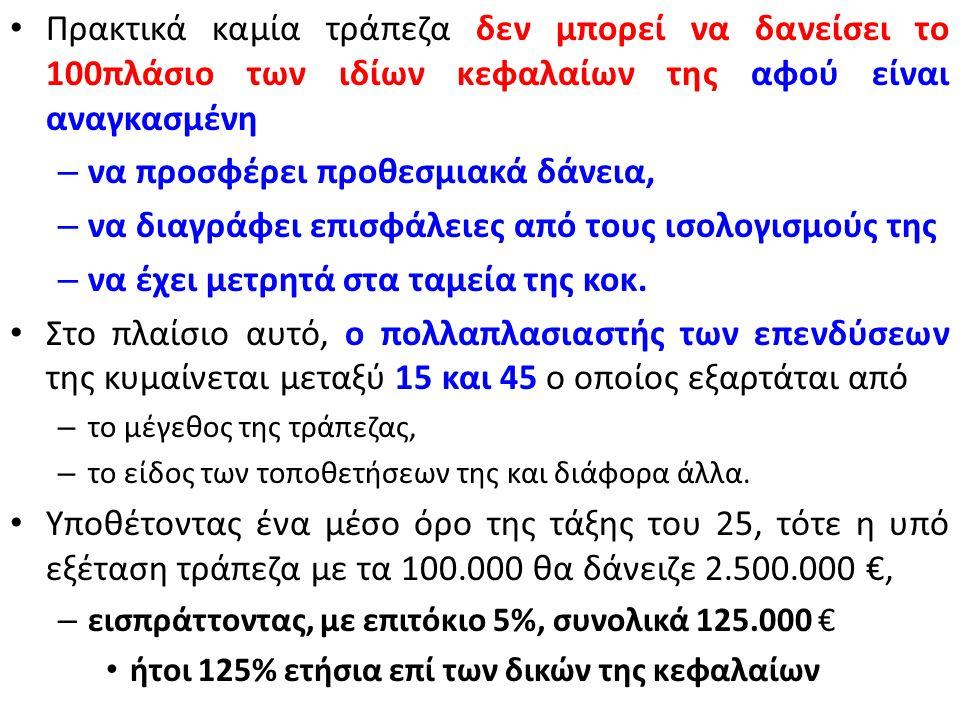 Εάν βέβαια η τράπεζα μας δεν ασχολείται μόνο με το δανεισμό, – αλλά και με επενδύσεις (όπως συνήθως συμβαίνει), τότε οι κίνδυνοί της, αλλά και τα δανε