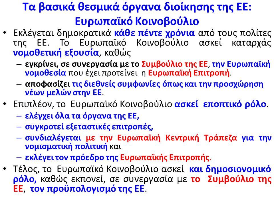 Α/ΑΚράτη - μέλη της ΕΕΑ/ΑΚράτη - μέλη της ΕΕ 1Αυστρία 15Κύπρος 2Βέλγιο 16Λεττονία 3Βουλγαρία 17Λιθουανία 4Γαλλία 18Λουξεμβούργο 5Γερμανία 19Μάλτα 6Δανία 20Ουγγαρία 7Ελλάδα 21Πολωνία 8Εσθονία 22Πορτογαλία 9Ηνωμένο Βασίλειο 23Ρουμανία 10Ιρλανδία 24Σλοβακία 11Ισπανία 25Σλοβενία 12Ιταλία 26Σουηδία 13Κάτω Χώρες 27Τσεχική Δημοκρατία 14Κροατία 28Φινλανδία