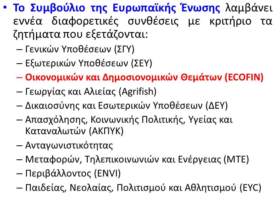 Τα βασικά θεσμικά όργανα διοίκησης της ΕΕ: Συμβούλιο της Ευρωπαϊκής Ένωσης ή αλλιώς «Συμβούλιο των Υπουργών» Συμμετέχει ένας υπουργός από κάθε κράτος