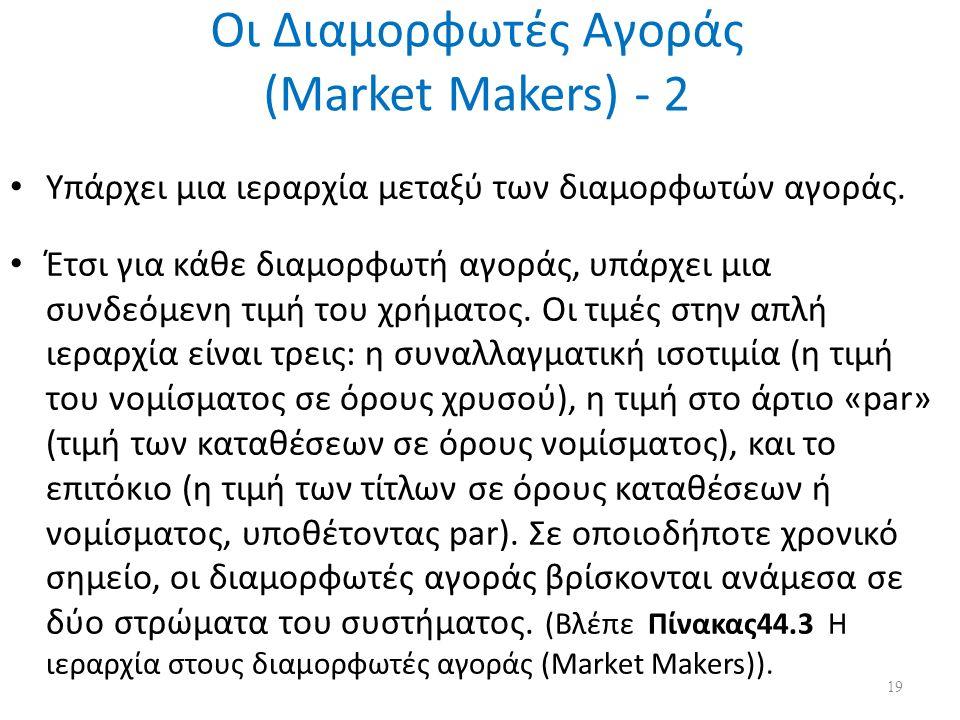 Οι Διαμορφωτές Αγοράς (Market Makers) - 2 Υπάρχει μια ιεραρχία μεταξύ των διαμορφωτών αγοράς. Έτσι για κάθε διαμορφωτή αγοράς, υπάρχει μια συνδεόμενη