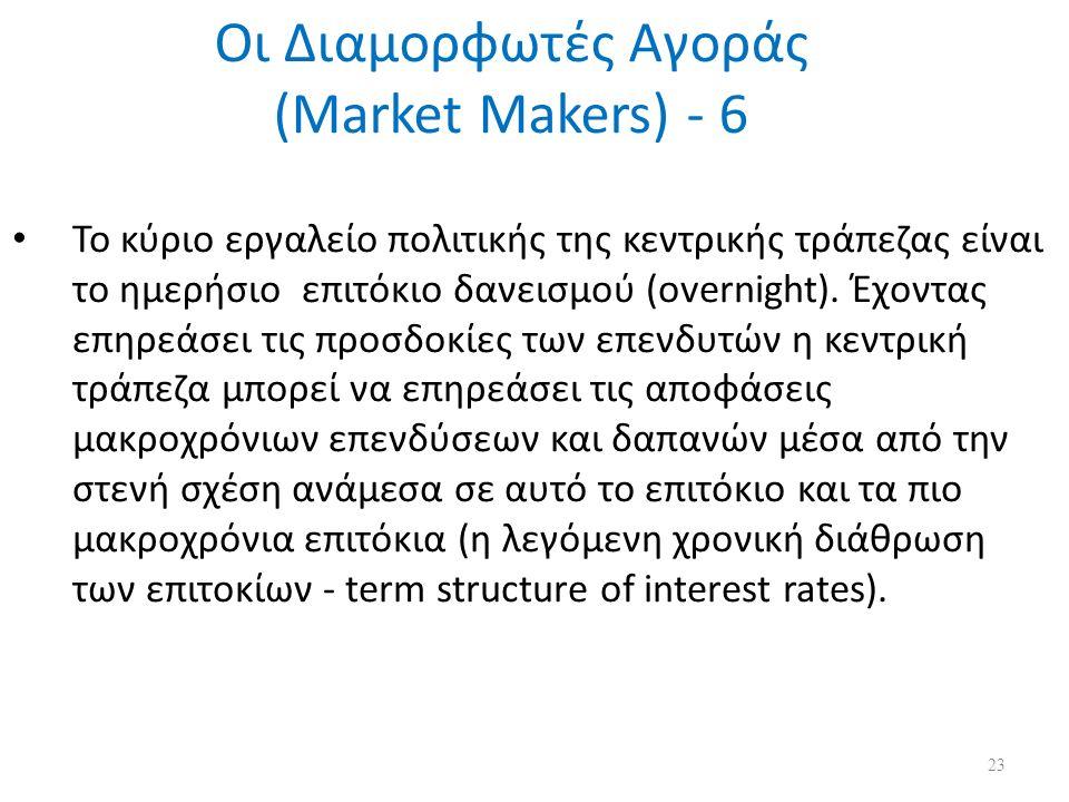 Οι Διαμορφωτές Αγοράς (Market Makers) - 6 Το κύριο εργαλείο πολιτικής της κεντρικής τράπεζας είναι το ημερήσιο επιτόκιο δανεισμού (overnight). Έχοντας