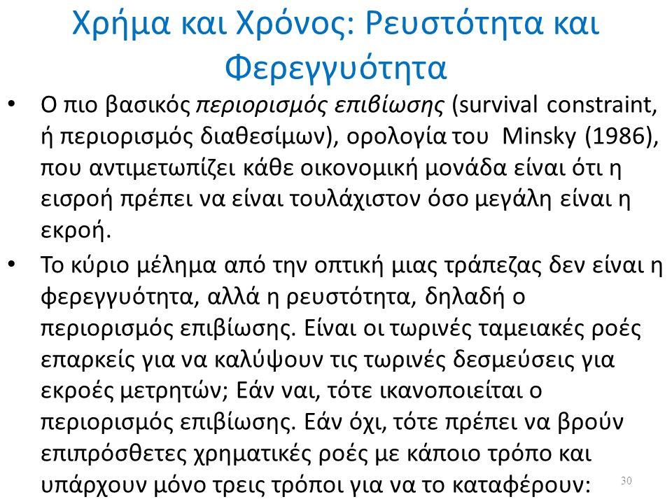 Χρήμα και Χρόνος: Ρευστότητα και Φερεγγυότητα Ο πιο βασικός περιορισμός επιβίωσης (survival constraint, ή περιορισμός διαθεσίμων), ορολογία του Minsky