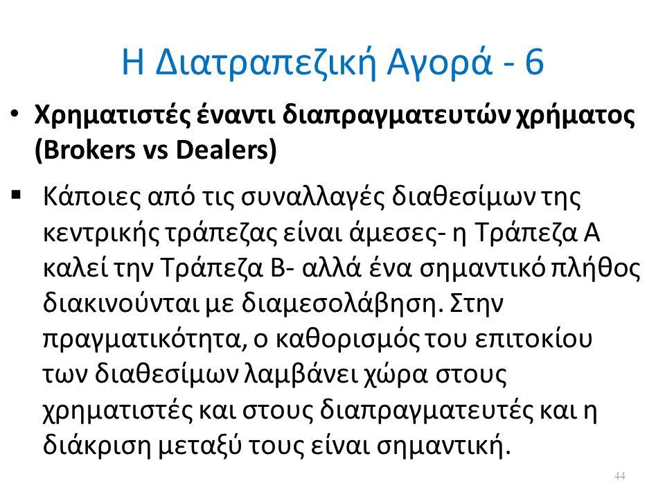 Η Διατραπεζική Αγορά - 6 Χρηματιστές έναντι διαπραγματευτών χρήματος (Brokers vs Dealers)  Κάποιες από τις συναλλαγές διαθεσίμων της κεντρικής τράπεζ