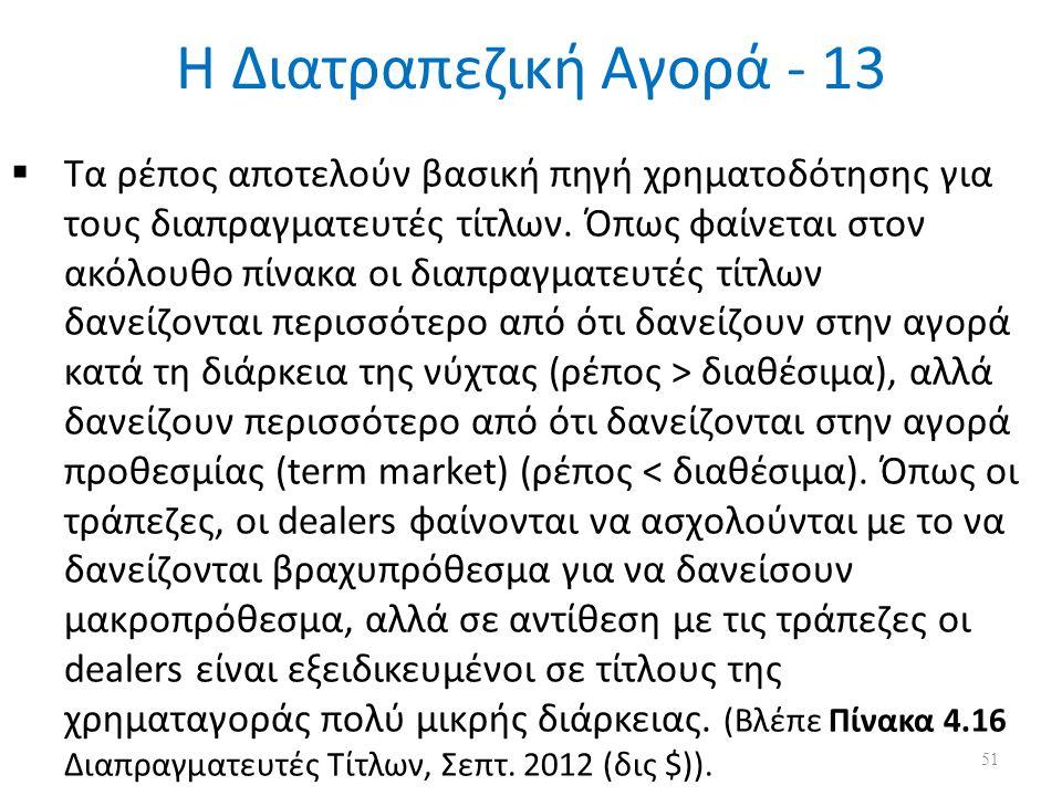 Η Διατραπεζική Αγορά - 13  Τα ρέπος αποτελούν βασική πηγή χρηματοδότησης για τους διαπραγματευτές τίτλων. Όπως φαίνεται στον ακόλουθο πίνακα οι διαπρ