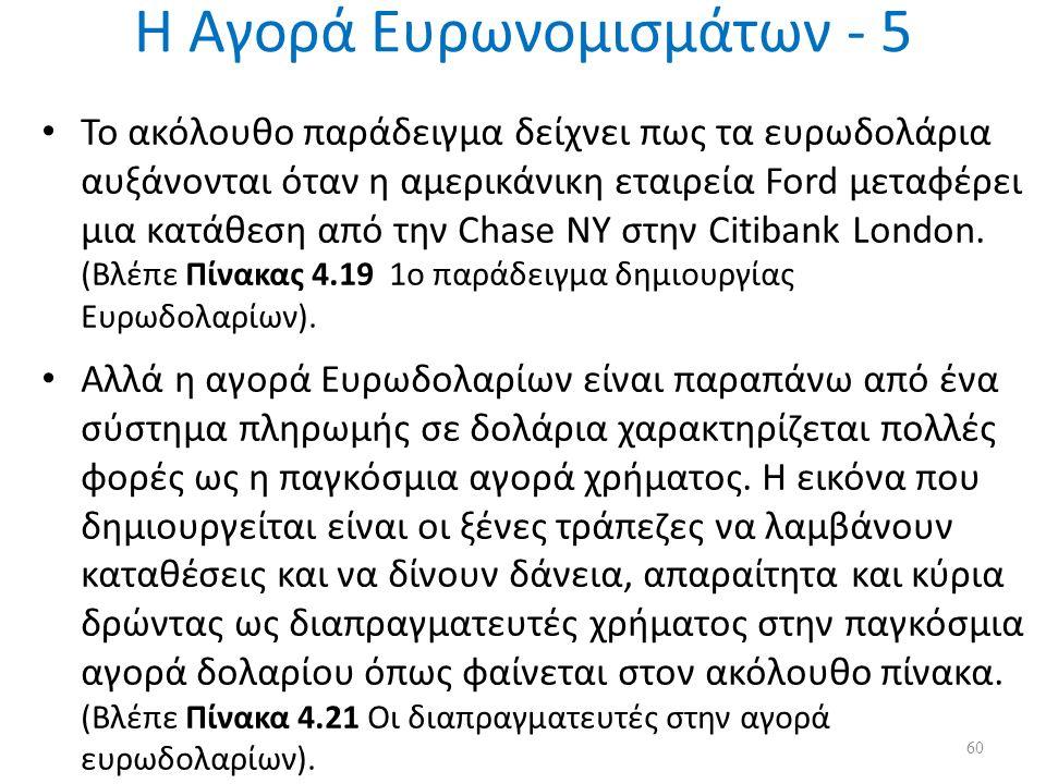 Η Αγορά Ευρωνομισμάτων - 5 Το ακόλουθο παράδειγμα δείχνει πως τα ευρωδολάρια αυξάνονται όταν η αμερικάνικη εταιρεία Ford μεταφέρει μια κατάθεση από τη