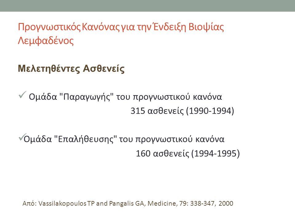 Προγνωστικός Κανόνας για την Ένδειξη Βιοψίας Λεμφαδένος Μελετηθέντες Ασθενείς Ομάδα Παραγωγής του προγνωστικού κανόνα 315 ασθενείς (1990-1994) Ομάδα Επαλήθευσης του προγνωστικού κανόνα 160 ασθενείς (1994-1995 ) Από: Vassilakopoulos TP and Pangalis GA, Medicine, 79: 338-347, 2000