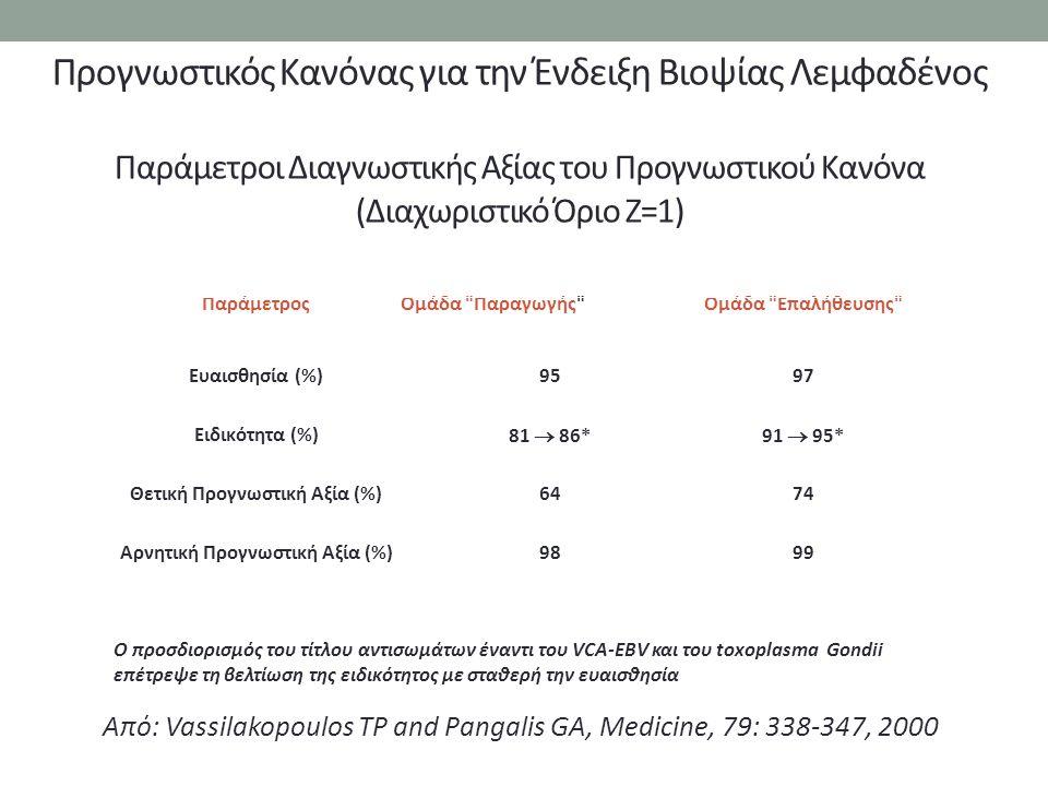 Προγνωστικός Κανόνας για την Ένδειξη Βιοψίας Λεμφαδένος Παράμετροι Διαγνωστικής Αξίας του Προγνωστικού Κανόνα (Διαχωριστικό Όριο Z=1) ΠαράμετροςΟμάδα Παραγωγής Ομάδα Επαλήθευσης Ευαισθησία (%)9597 Ειδικότητα (%) 81  86*91  95* Θετική Προγνωστική Αξία (%)6474 Αρνητική Προγνωστική Αξία (%)9899 Ο προσδιορισμός του τίτλου αντισωμάτων έναντι του VCA-EBV και του toxoplasma Gondii επέτρεψε τη βελτίωση της ειδικότητος με σταθερή την ευαισθησία Από: Vassilakopoulos TP and Pangalis GA, Medicine, 79: 338-347, 2000