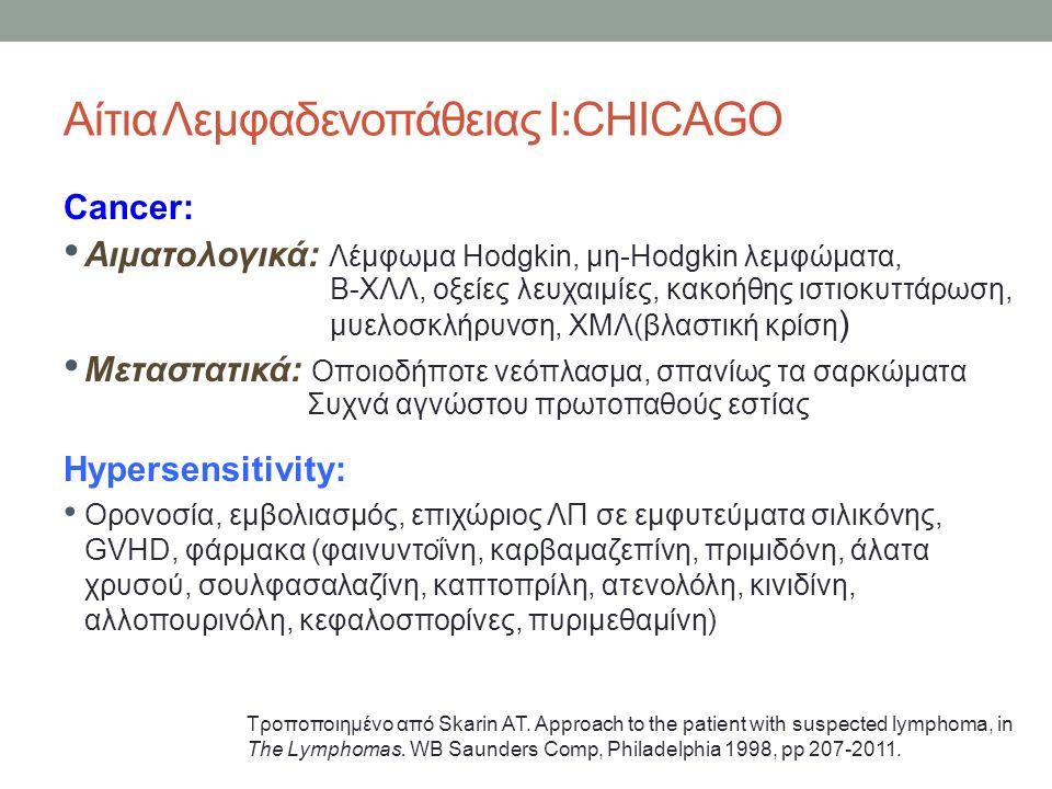 Αίτια Λεμφαδενοπάθειας Ι:CHICAGO Cancer: Αιματολογικά: Λέμφωμα Hodgkin, μη-Hodgkin λεμφώματα, B-ΧΛΛ, οξείες λευχαιμίες, κακοήθης ιστιοκυττάρωση, μυελοσκλήρυνση, ΧΜΛ(βλαστική κρίση ) Μεταστατικά: Οποιοδήποτε νεόπλασμα, σπανίως τα σαρκώματα Συχνά αγνώστου πρωτοπαθούς εστίας Hypersensitivity: Ορονοσία, εμβολιασμός, επιχώριος ΛΠ σε εμφυτεύματα σιλικόνης, GVHD, φάρμακα (φαινυντοΐνη, καρβαμαζεπίνη, πριμιδόνη, άλατα χρυσού, σουλφασαλαζίνη, καπτοπρίλη, ατενολόλη, κινιδίνη, αλλοπουρινόλη, κεφαλοσπορίνες, πυριμεθαμίνη) Τροποποιημένο από Skarin AT.